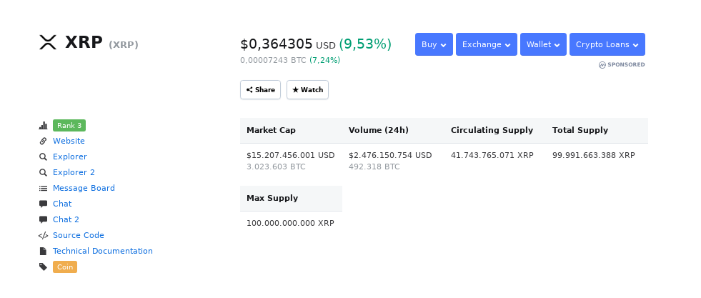 XRP Price prediction for may 2019
