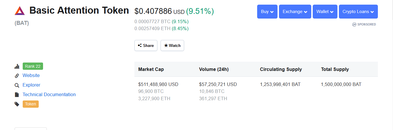 basic attention token price prediction for may june 2019