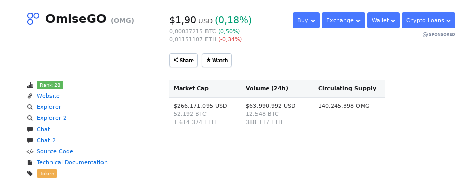 OmiseGo (OMG) Price Prediction for 2019/2020/2021