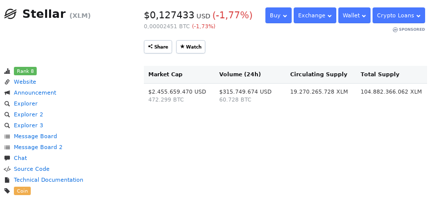 STELLAR (XLM) Price Prediction for Week 15 and 16