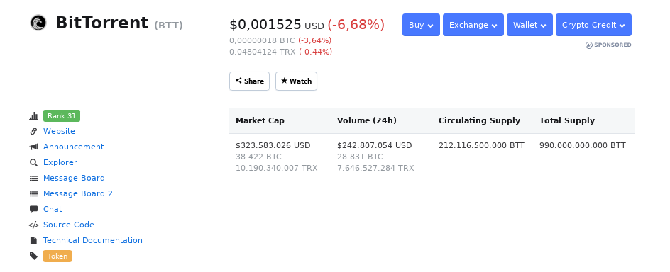 BitTorrent (BTT) Price Prediction for 2019/2020