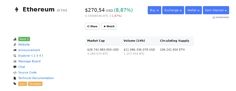 ETHEREUM Price Prediction for May/June 2019