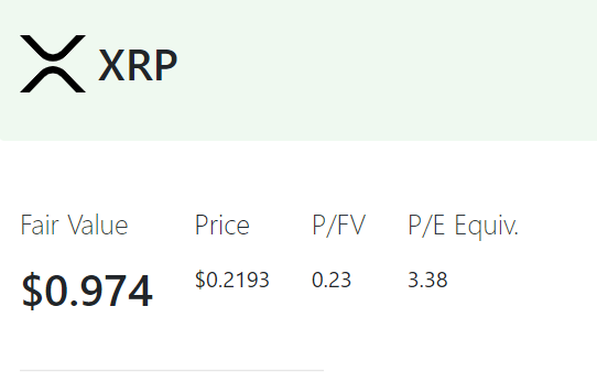 xrp fair value