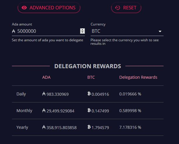 Cardano Testnet Rewards Calculator