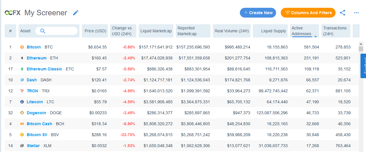 tron now 3rd largest progect