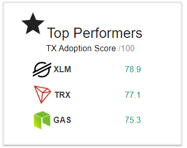 TRON stellar adoption score