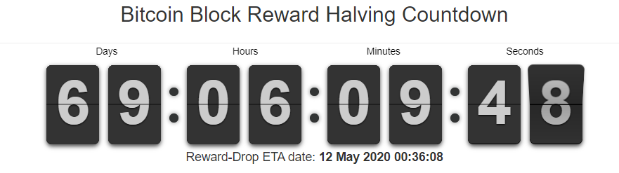 btc block reward