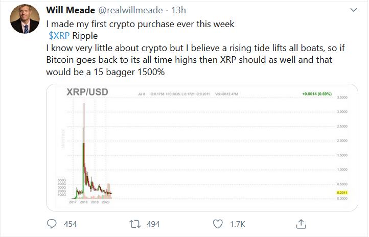 Will Meade on XRP