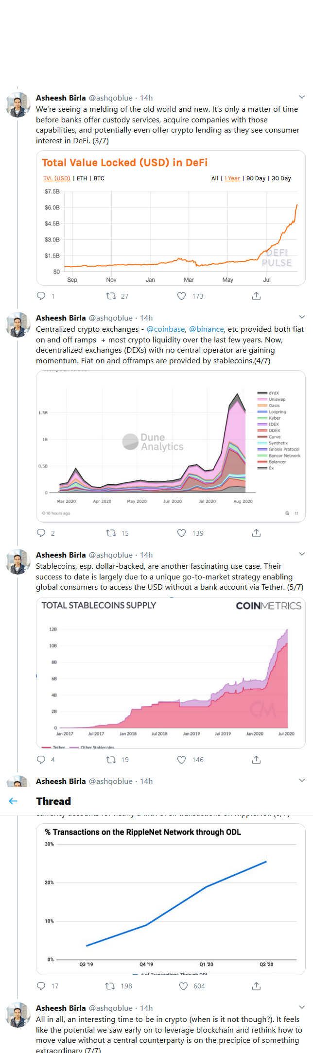 Asheesh Birla on Twitter It's been a wild few weeks in crypto OCC has greenlighted banks to get i